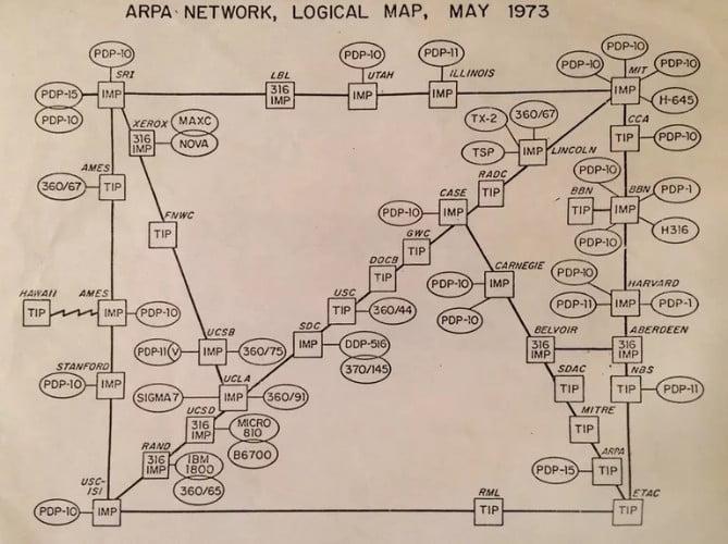Arpanet primer mapa de la historia de internet