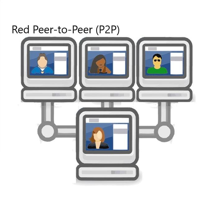 Red Peer-to-Peer